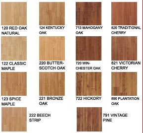 About Laminate Canada Flooring Amp Rugs